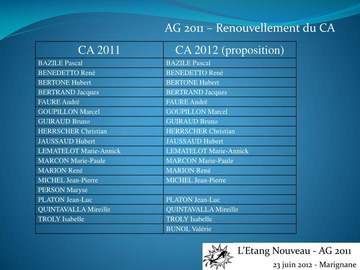 AG 2011 – Renouvellement du CA