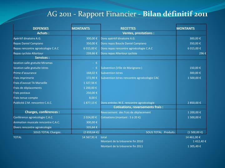 AG 2011 - Rapport Financier -