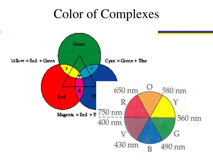 Color of Complexes