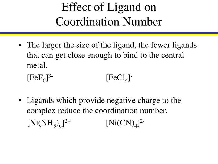 Effect of Ligand on