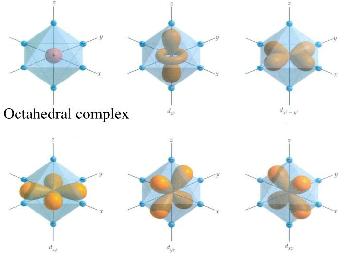 Octahedral complex