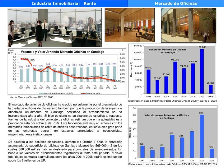 Industria Inmobiliaria:   Renta