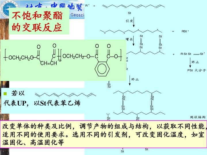 不饱和聚酯的交联反应