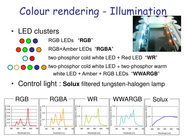 Colour rendering illumination