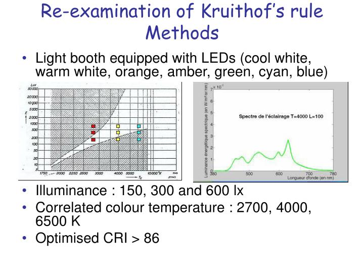Re-examination of Kruithof's rule