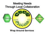 meeting needs through local collaboration