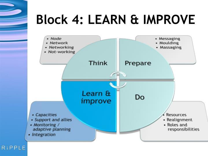 Block 4: LEARN & IMPROVE