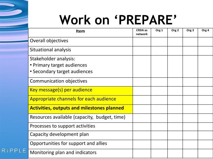 Work on 'PREPARE'