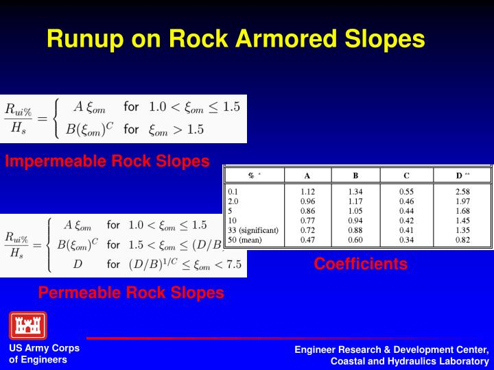 Runup on Rock Armored Slopes