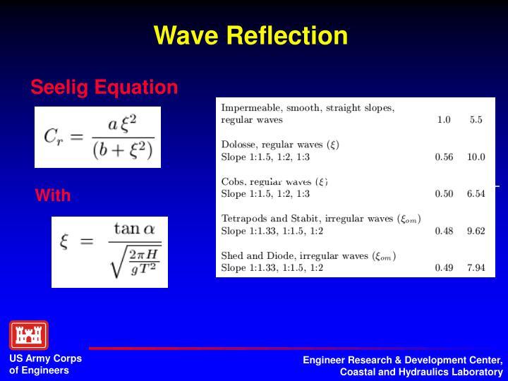 Wave Reflection