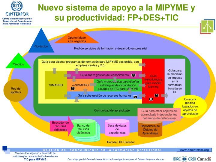Nuevo sistema de apoyo a la MIPYME y su productividad: FP+DES+TIC