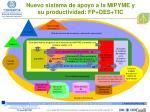 nuevo sistema de apoyo a la mipyme y su productividad fp des tic