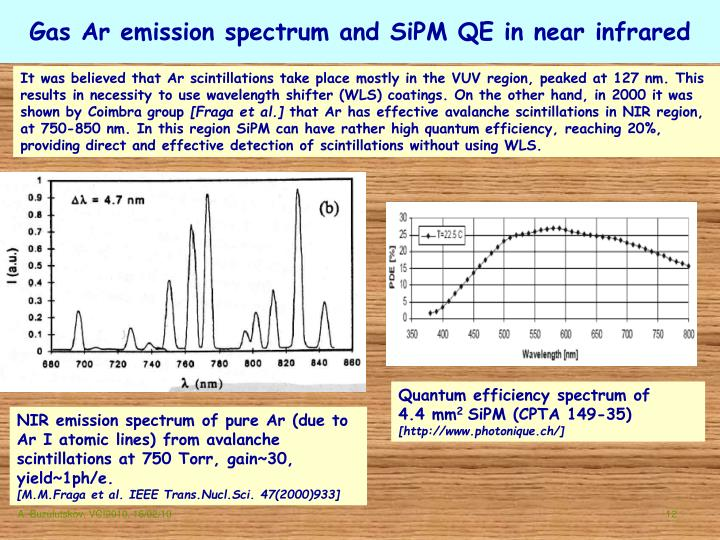 Gas Ar emission spectrum and SiPM QE in near infrared