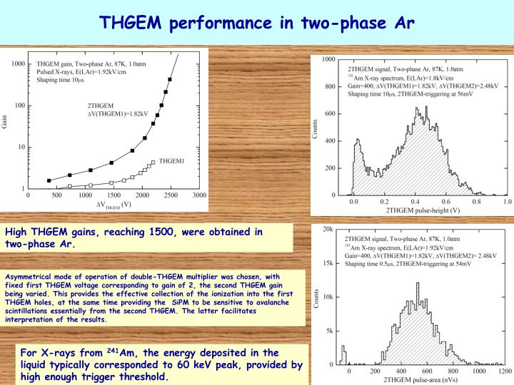 THGEM performance in two-phase Ar