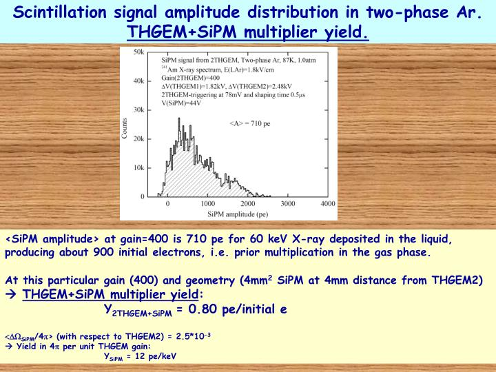 Scintillation signal amplitude distribution in two-phase Ar.