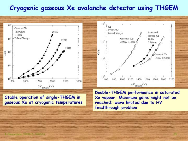 Cryogenic gaseous Xe avalanche detector using THGEM