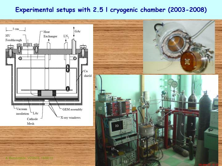 Experimental setups with 2.5 l cryogenic chamber (2003-2008)