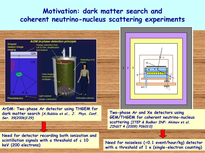 Motivation: dark matter search and