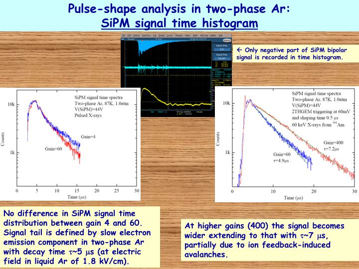 Pulse-shape analysis in two-phase Ar: