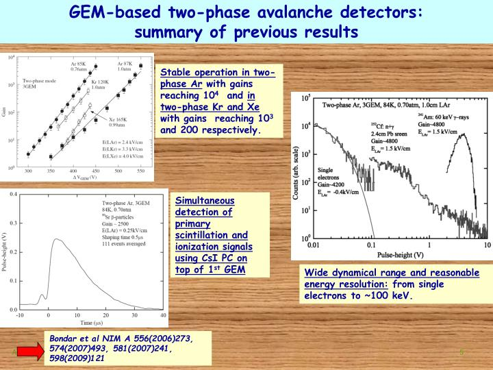 GEM-based two-phase avalanche detectors: