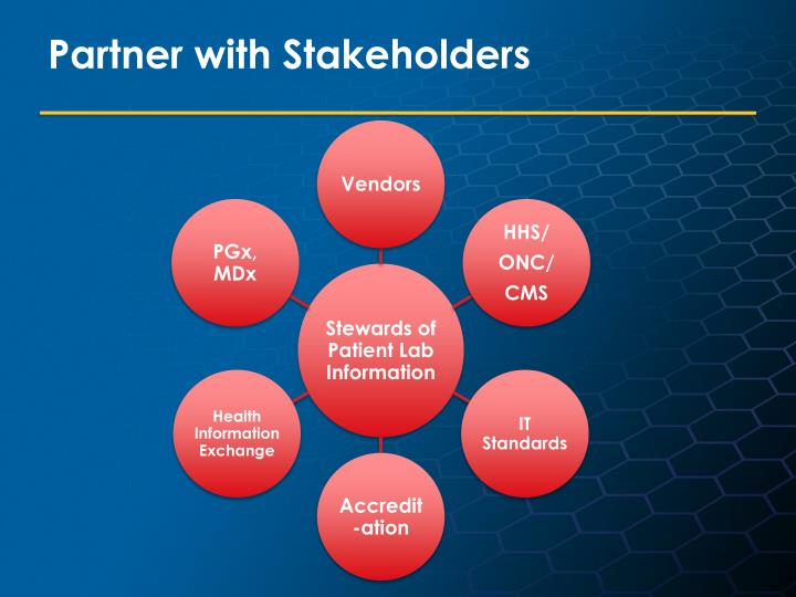 Partner with Stakeholders