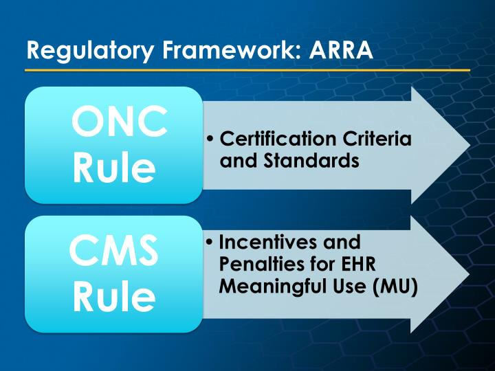 Regulatory Framework: ARRA