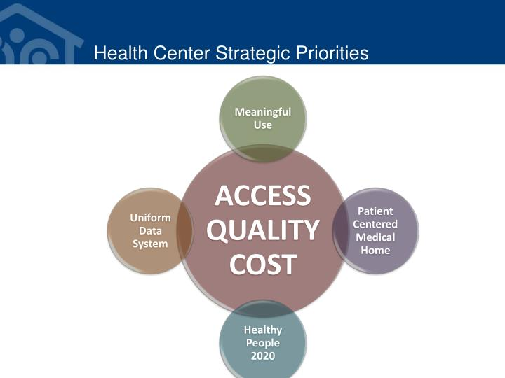 Health Center Strategic Priorities