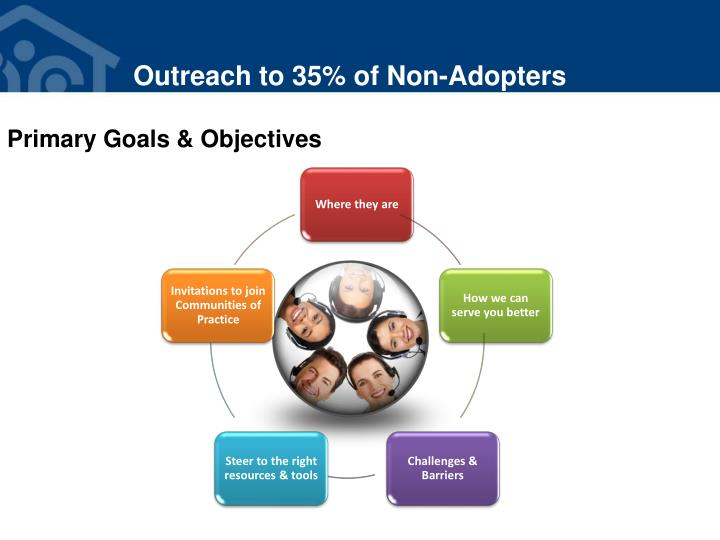 Outreach to 35% of Non-Adopters