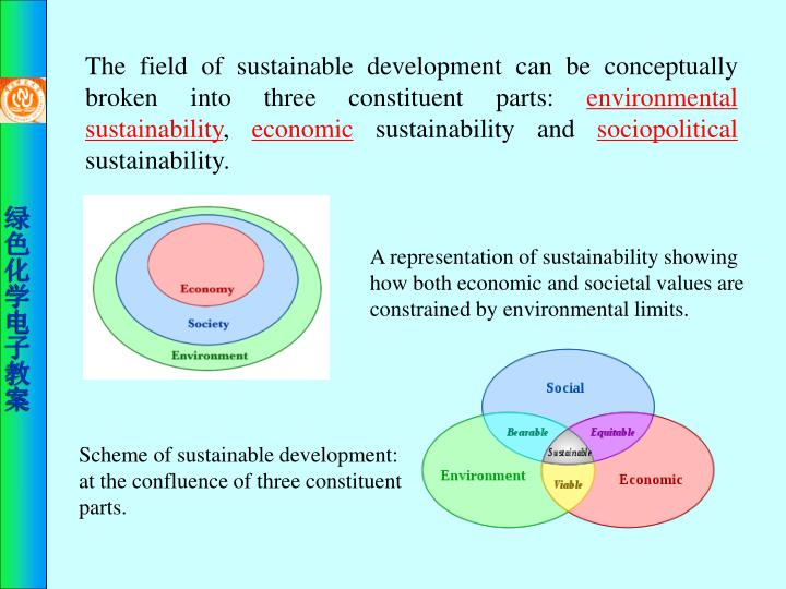 The field of sustainable development can be conceptually broken into three constituent parts: