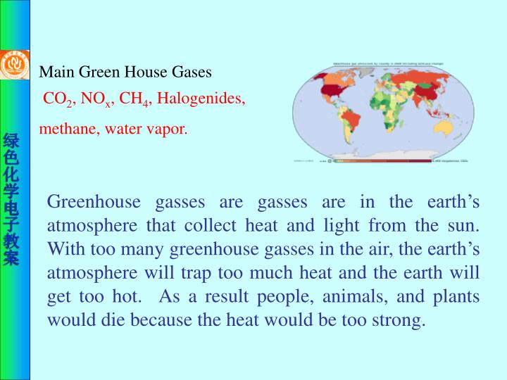 Main Green House Gases