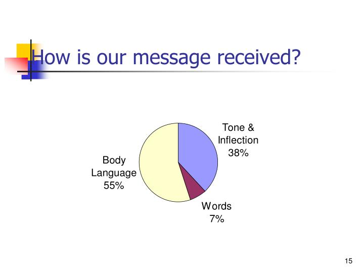 How is our message received?