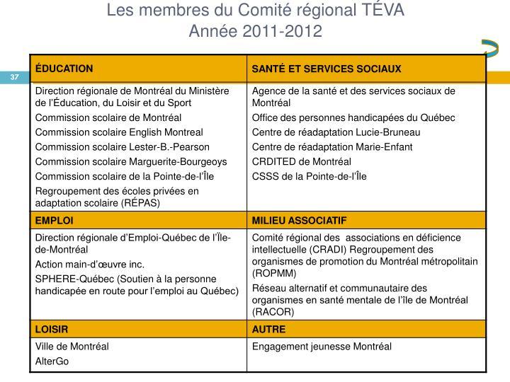 Les membres du Comité régional TÉVA