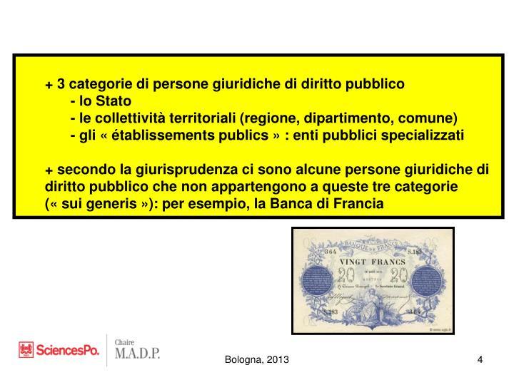 + 3 categorie di persone giuridiche di diritto pubblico