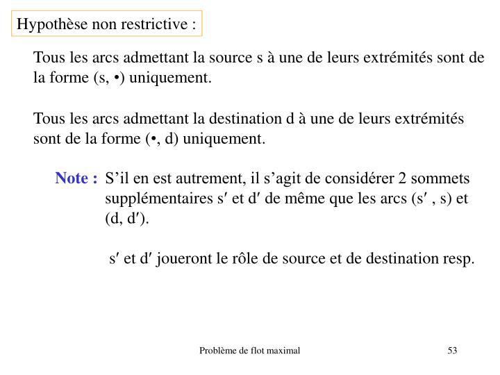 Hypothèse non restrictive :