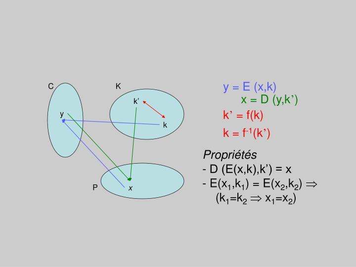 y = E (x,k)