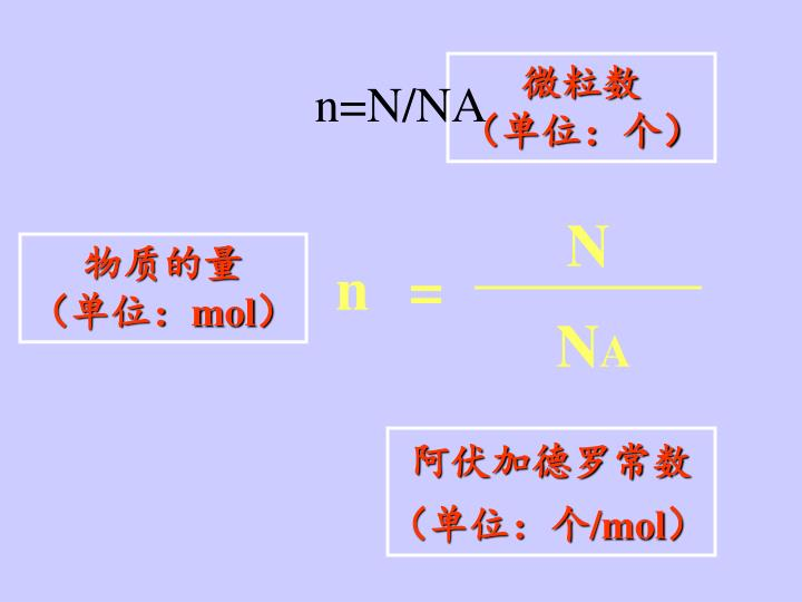 n=N/NA