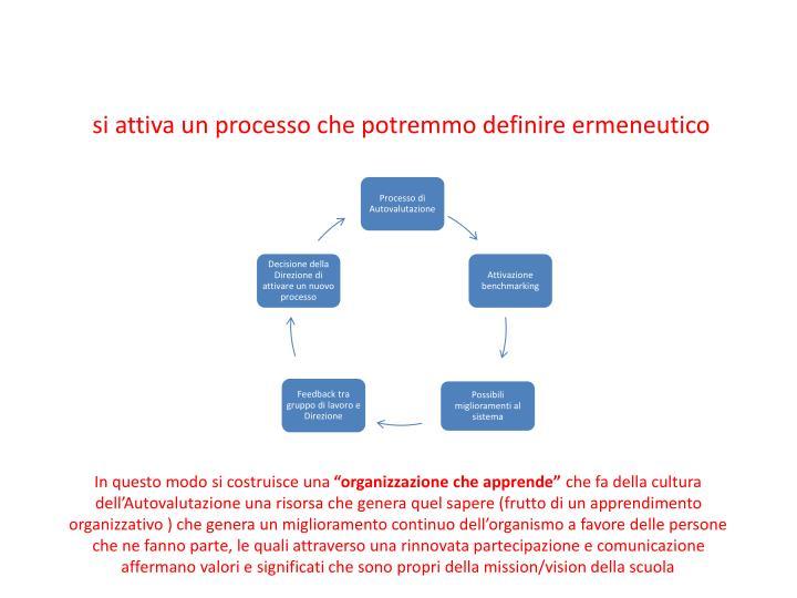 si attiva un processo che potremmo definire ermeneutico