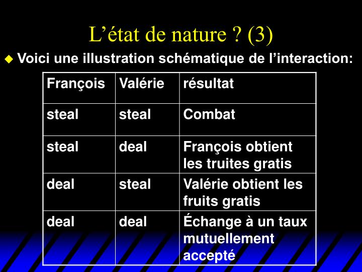 L'état de nature ? (3)