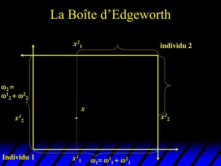 La Boîte d'Edgeworth