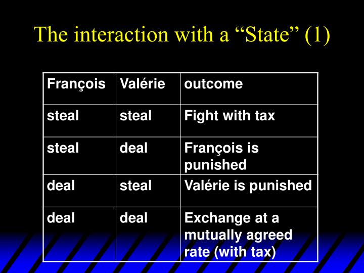 "The interaction with a ""State"" (1)"