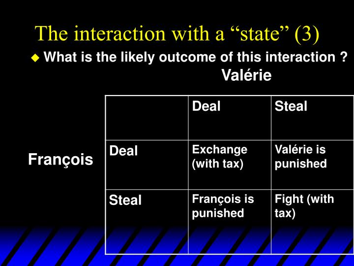 "The interaction with a ""state"" (3)"