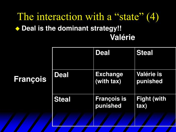 "The interaction with a ""state"" (4)"