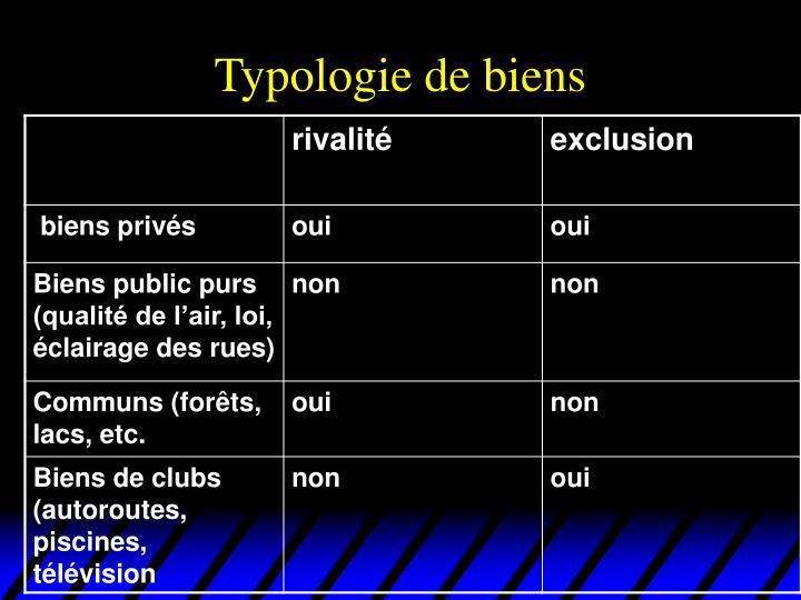 Typologie de biens