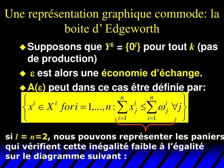 Une représentation graphique commode: la boite d' Edgeworth