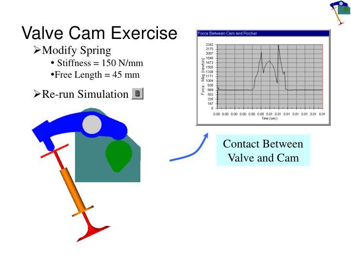 Valve Cam Exercise