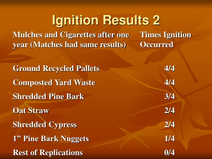 Ignition Results 2