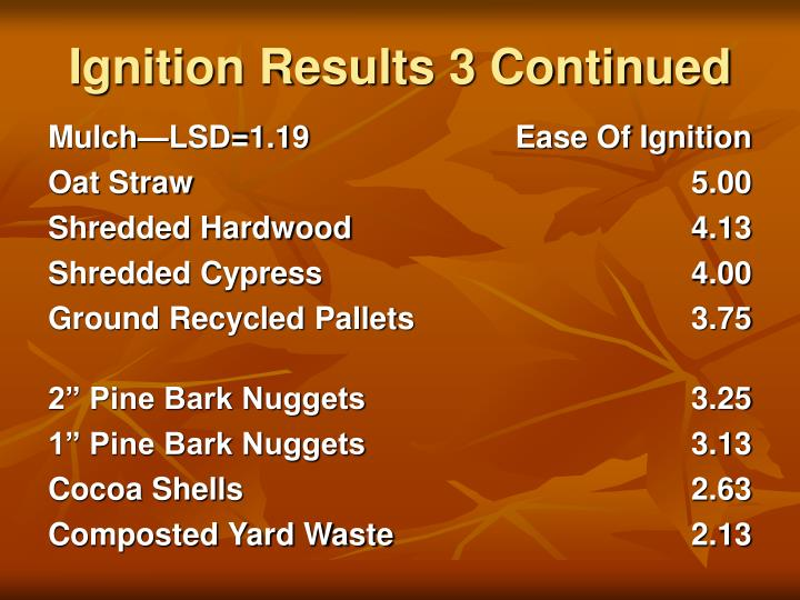 Ignition Results 3 Continued