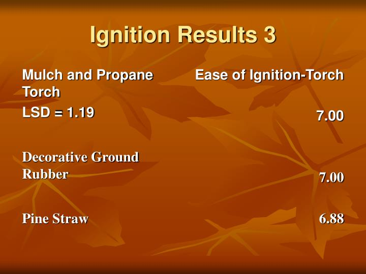 Ignition Results 3