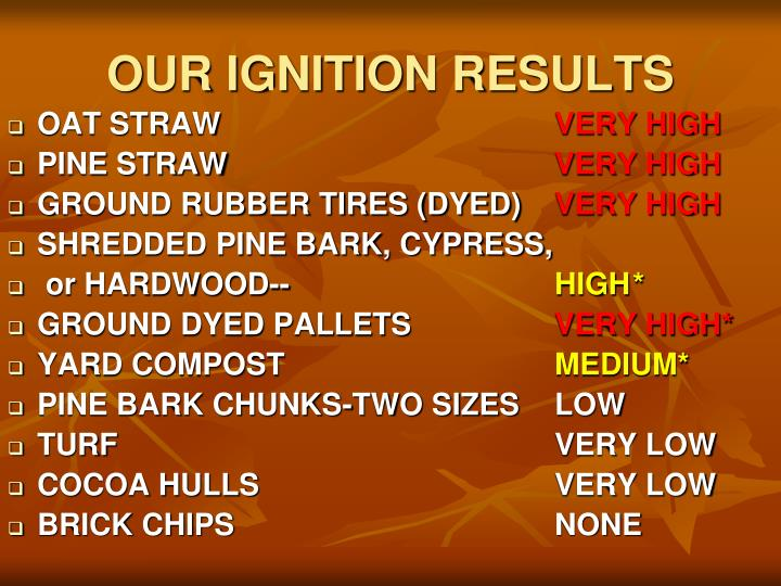 OUR IGNITION RESULTS