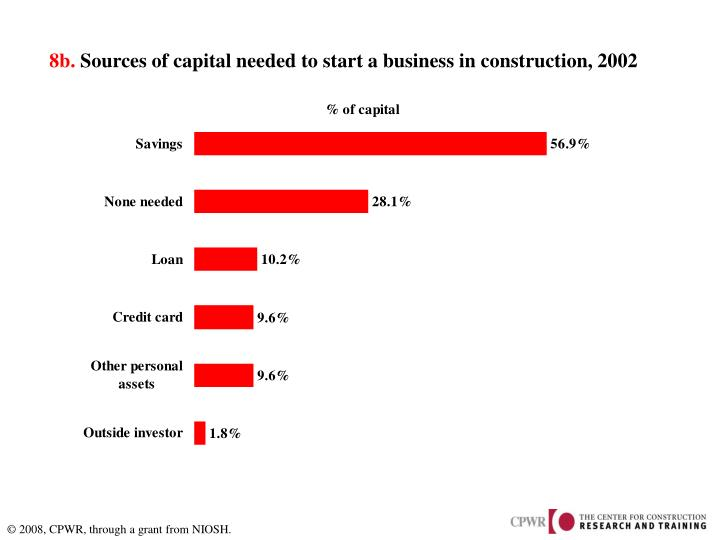 8b sources of capital needed to start a business in construction 2002